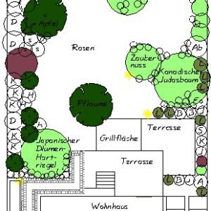 Johanna Wirth - Landschaftsarchitektin - Gartenplanung, Pflanzplan