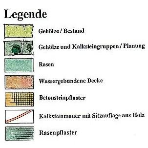 Johanna Wirth - Landschaftsarchitektin - Schulhofneugestaltung, Legende